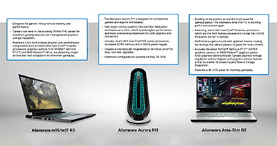 Alienware gaming systems designed to help gamers dominate opponents and deadlines.  Click to enlarge.