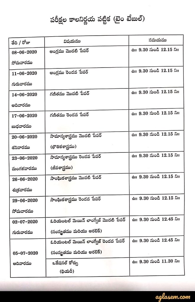 TS SSC Revised time table 2020