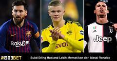 Erling Haaland Disebut Lebih Mematikan Dari Messi-Ronaldo