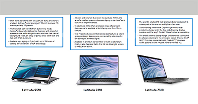 New intelligent Dell Latitude PCs and 2-in-1s adapt to how people work.