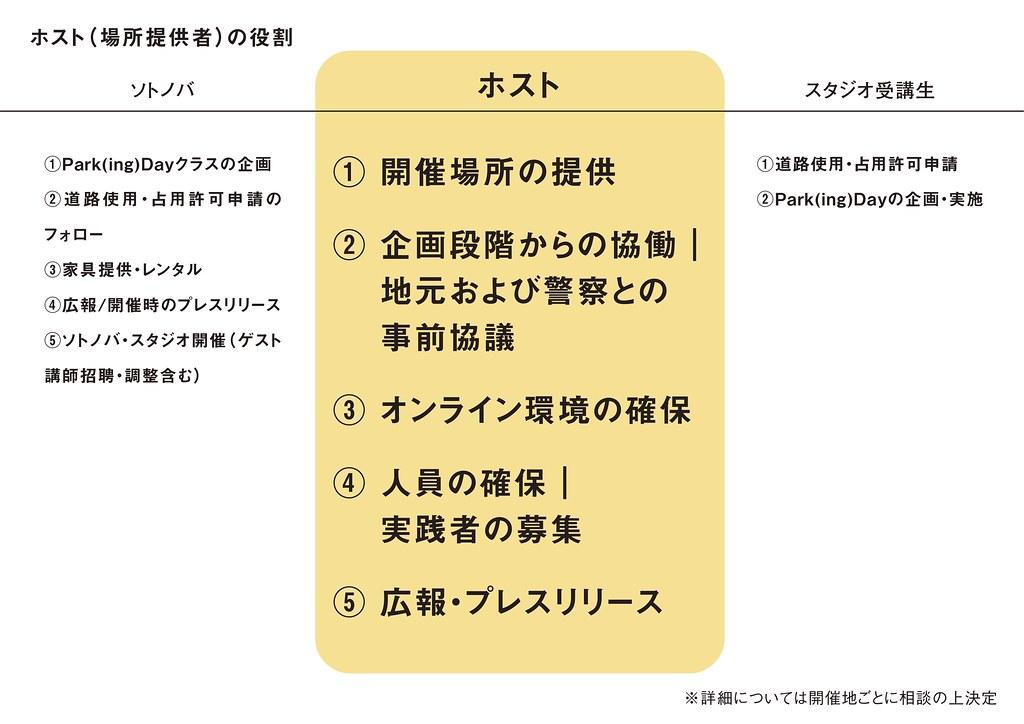 sotonobastudio_PDclass_roles_3
