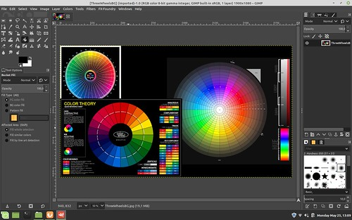 Mid-Tone color generation and blending using Luminosity Masks