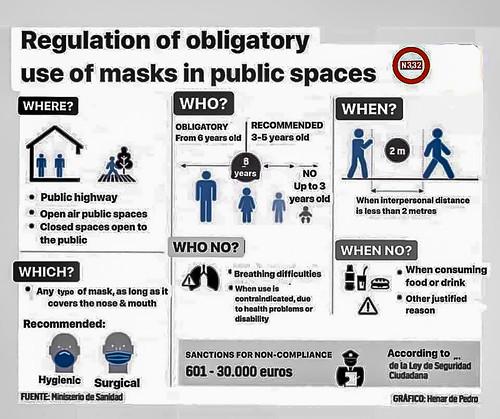 Masks-