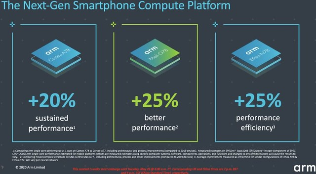 ARM Cortex-A78