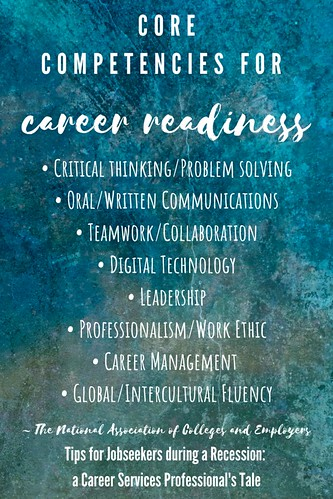 The National Association of Colleges and Employers (NACE) core competencies that form career readiness. From Tips for Jobseekers during a Recession: a Career Services Professional's Tale
