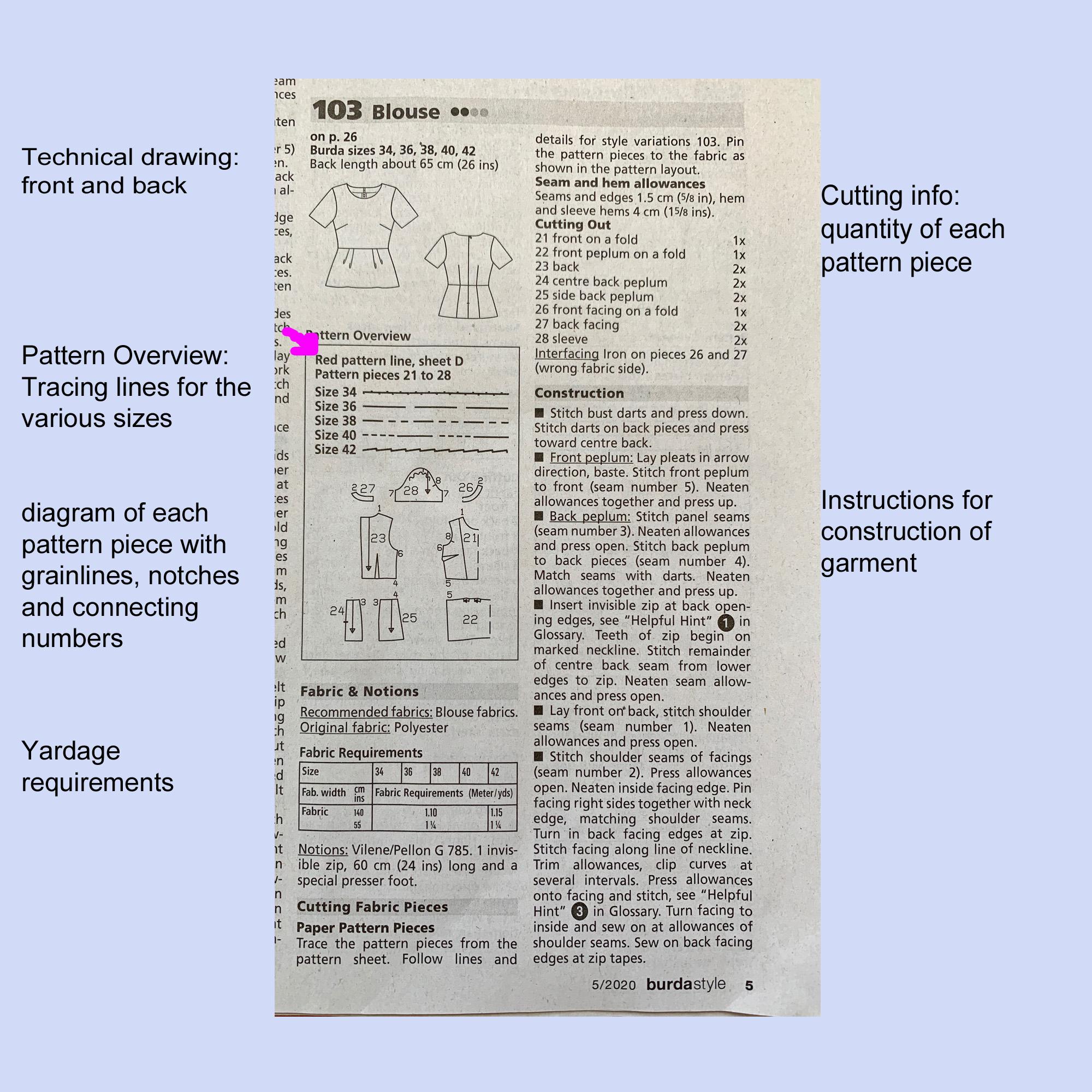 Burda 052020 103 instructions page