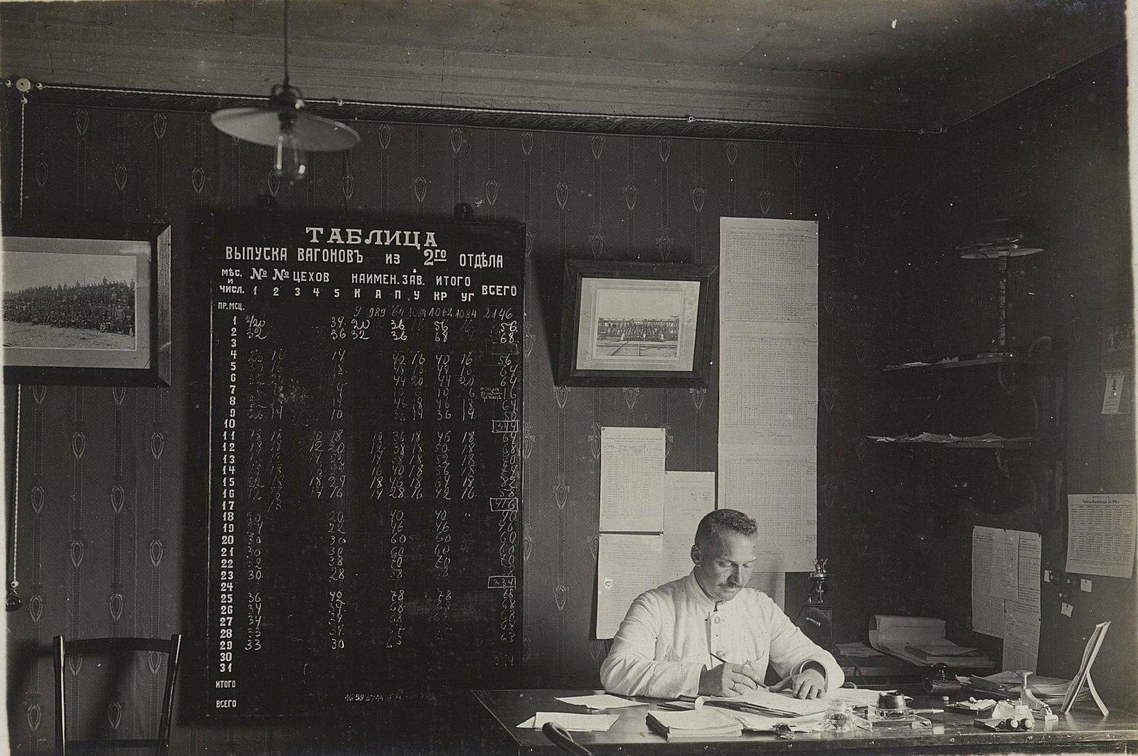 24. Начальник отдела в своём кабинете