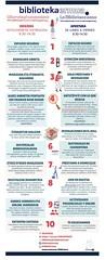 Decálogo de recomendaciones para acceder a la biblioteca durante la pandemia del coronavirus.
