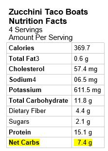 Nutrition Information for Zucchini Taco Boats