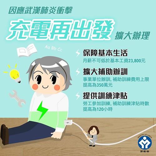 圖17.臺灣勞動部「充電再出發」擴大辦理措施