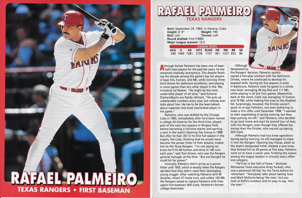 2000 East End Publishing Superstar Album Poster - Rafael Palmeiro