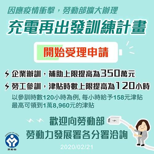 圖15.臺灣勞動部「充電再出發訓練計畫」