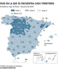 Andalusia, Castilla-La Mancha and the Valencian Community will pass in their entirety to Phase 2 on Monday