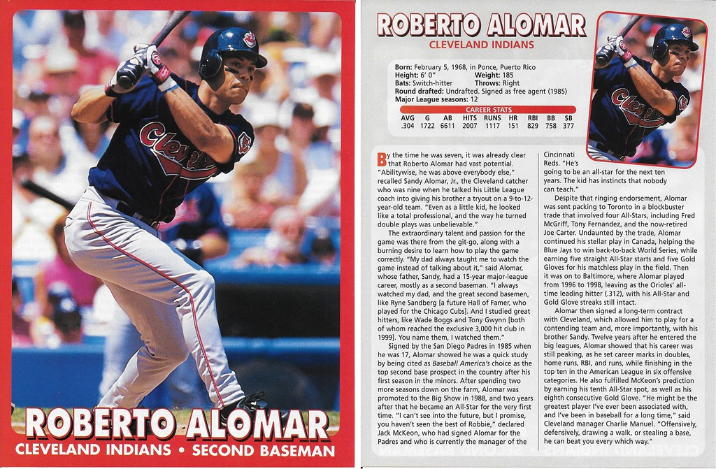 2000 East End Publishing Superstar Album Poster - Roberto Alomar