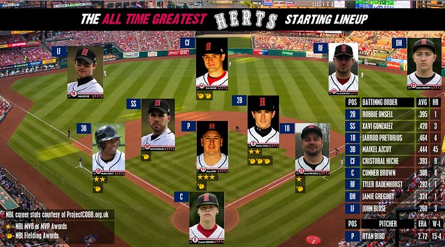 All time greatest Herts starting lineup
