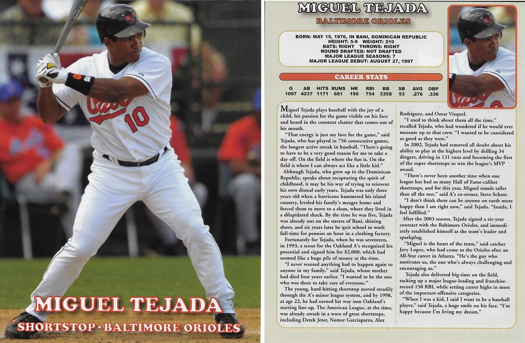 2005 East End Publishing Superstar Album Posters - Tejada, Miguel