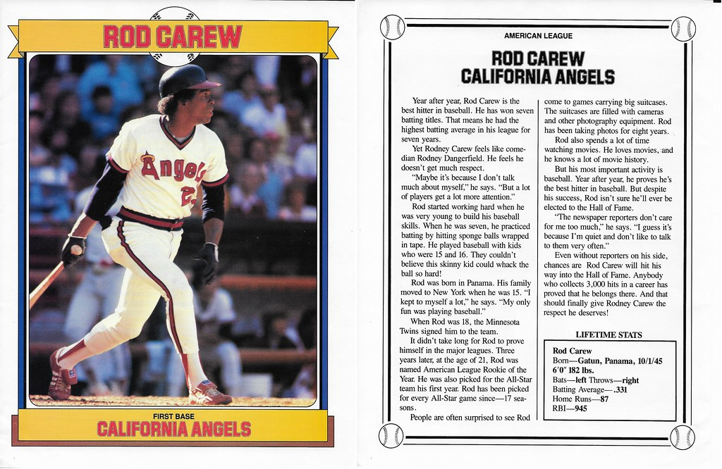 1984 Baseball Superstars Album Poster - Carew, Rod