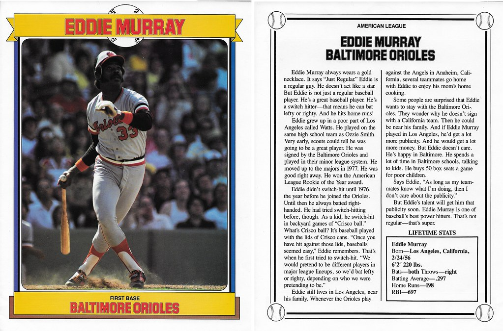 1984 Baseball Superstars Album Poster - Murray, Eddie