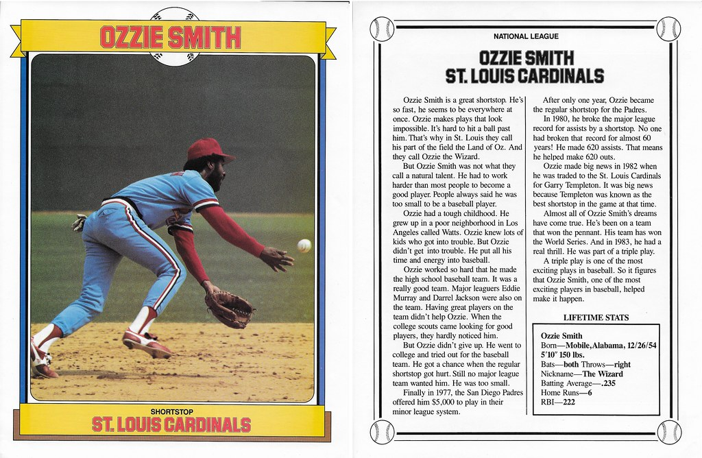 1984 Baseball Superstars Album Poster - Smith, Ozzie