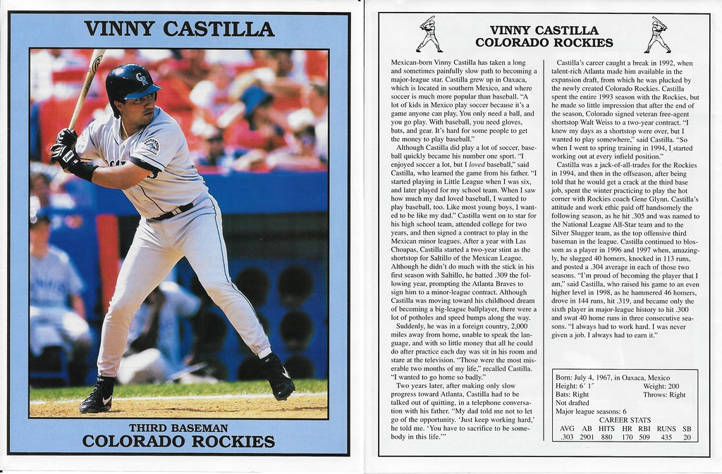1999 East End Publishing Baseball Superstars Posters - Castilla, Vinny