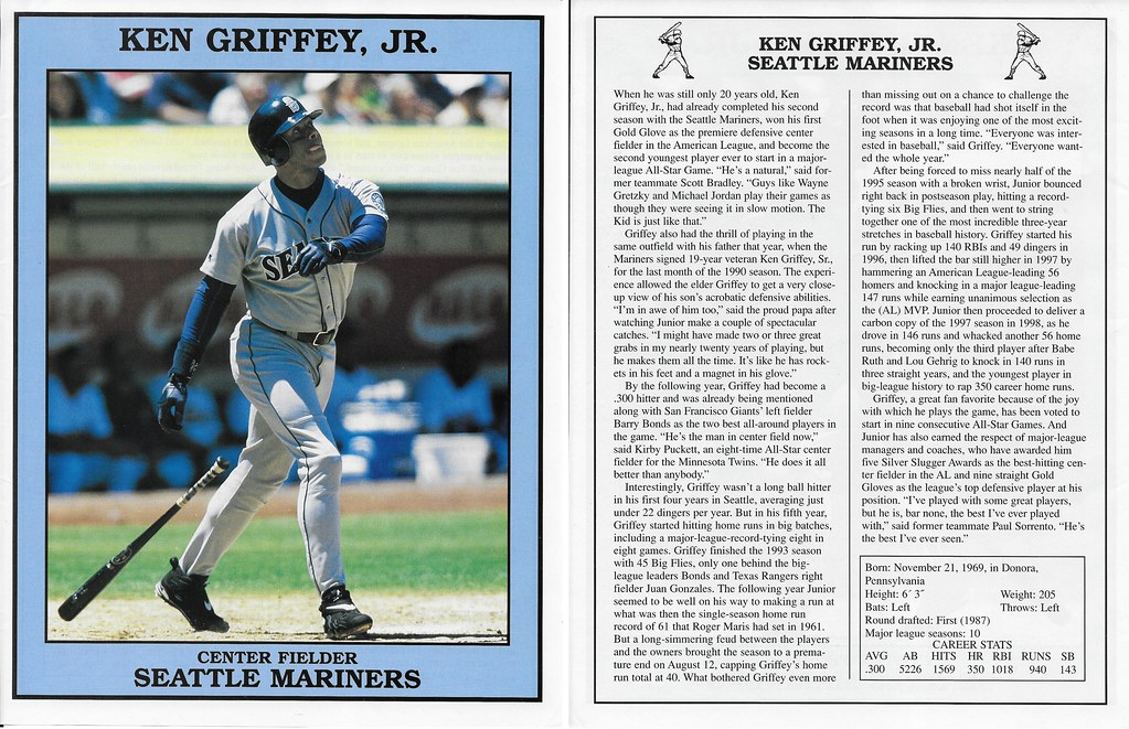 1999 East End Publishing Baseball Superstars Posters - Griffey Jr, Ken