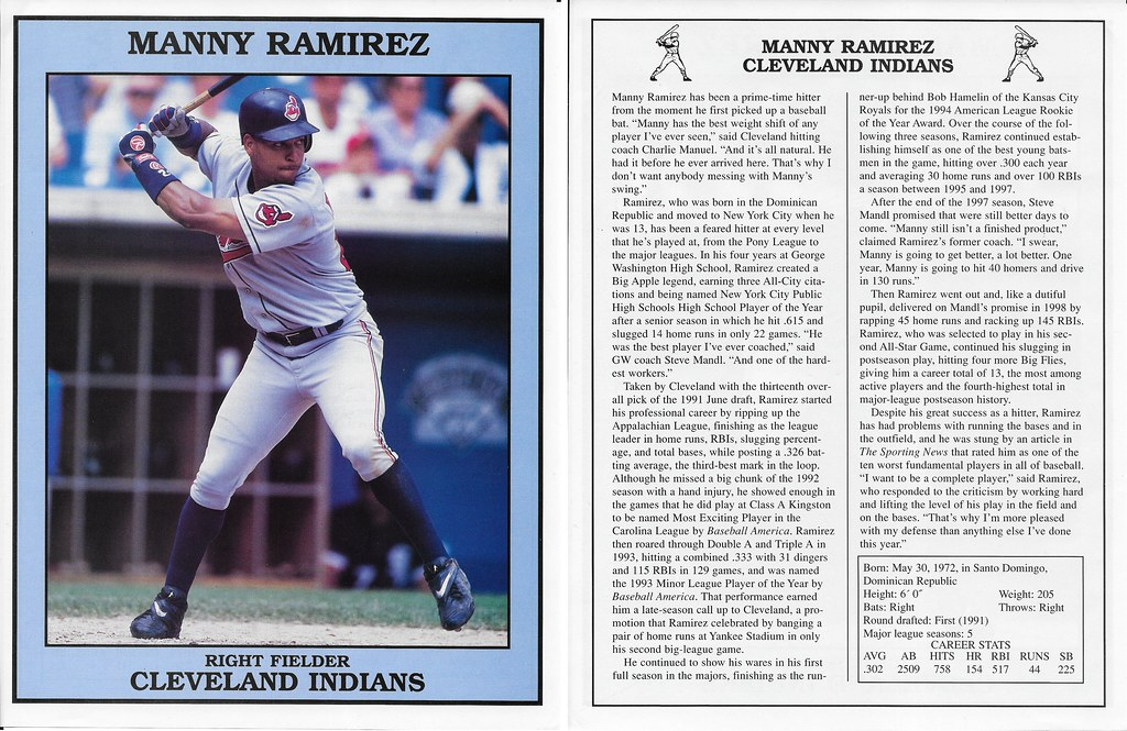1999 East End Publishing Baseball Superstars Posters - Ramirez, Manny