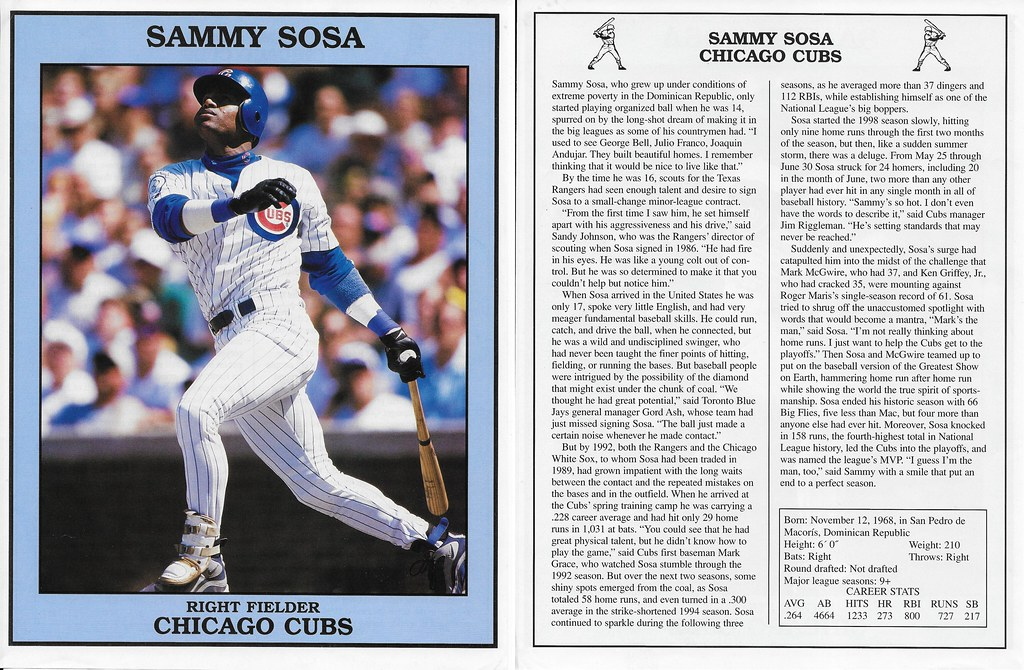 1999 East End Publishing Baseball Superstars Posters - Sosa, Sammy