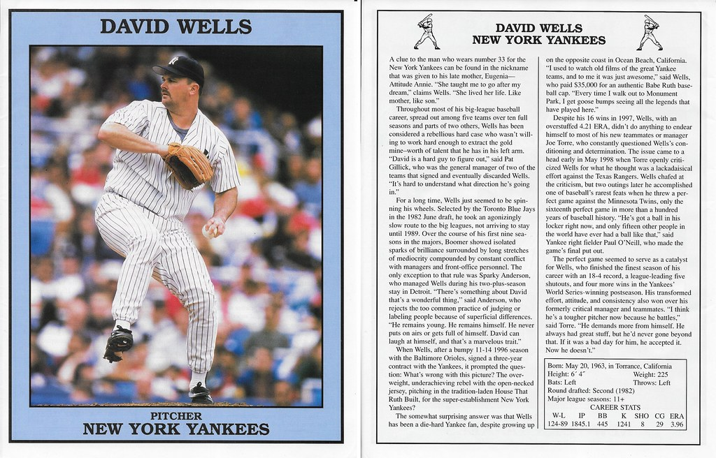 1999 East End Publishing Baseball Superstars Posters - Wells, David