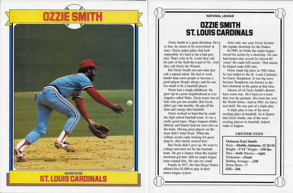 1985 Baseball Superstars Album Posters - Smith, Ozzie