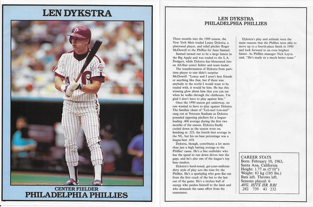 1991 East End Publishing Baseball Superstars Album - Dykstra, Lenny