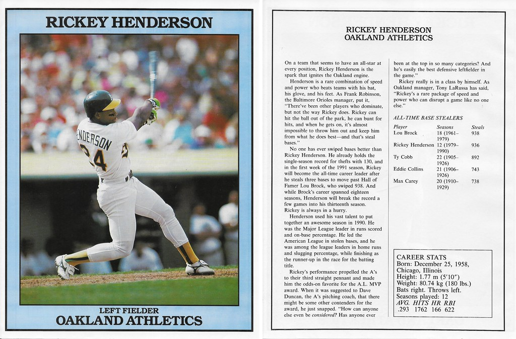 1991 East End Publishing Baseball Superstars Album - Henderson, Rickey