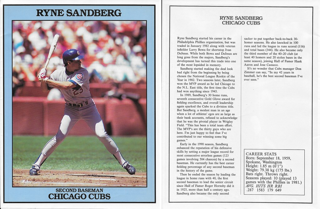 1991 East End Publishing Baseball Superstars Album - Sandberg, Ryan