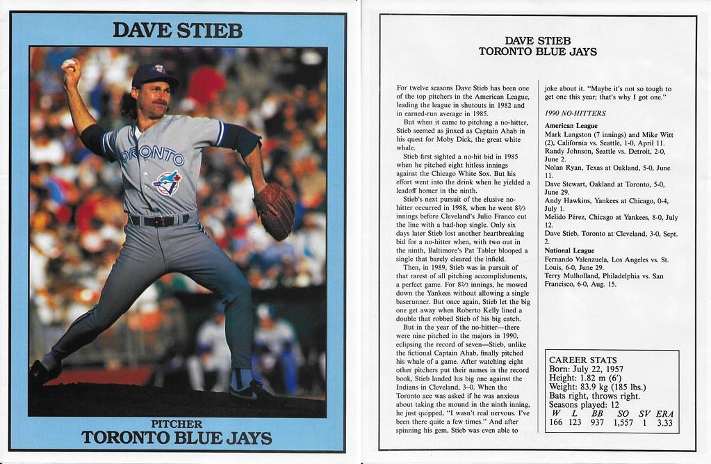 1991 East End Publishing Baseball Superstars Album - Stieb, Dave