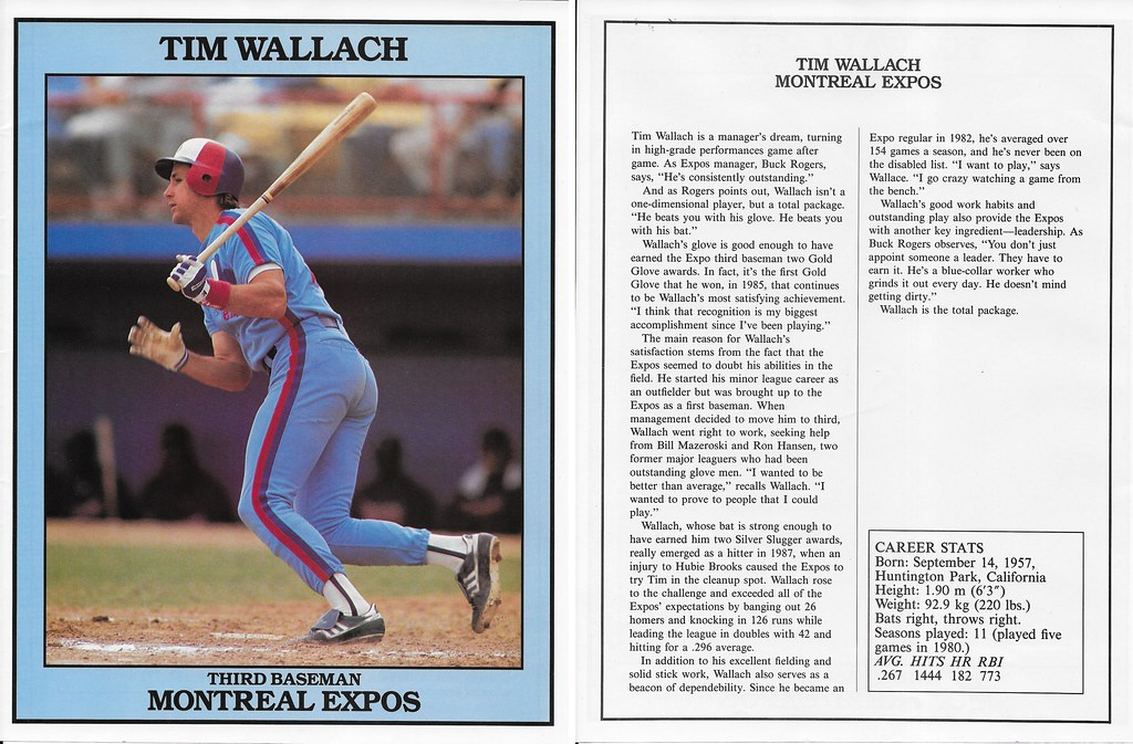 1991 East End Publishing Baseball Superstars Album - Wallach, Tim