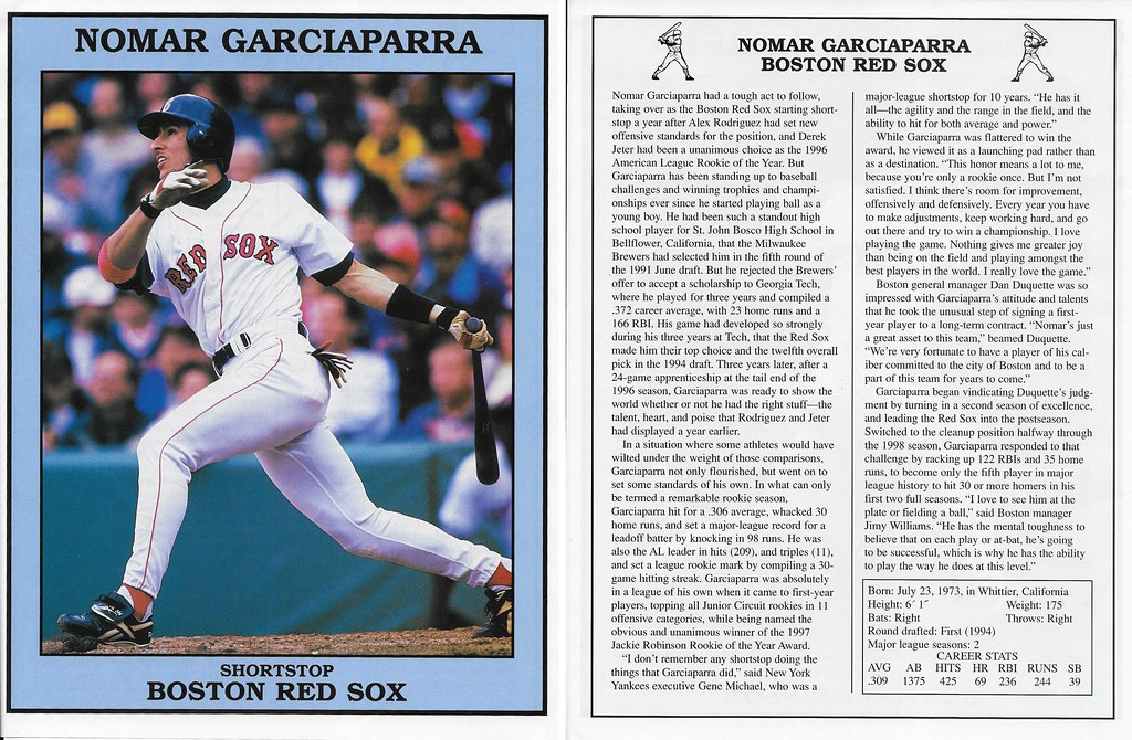 1999 East End Publishing Baseball Superstars Posters - Garciaparra, Nomar