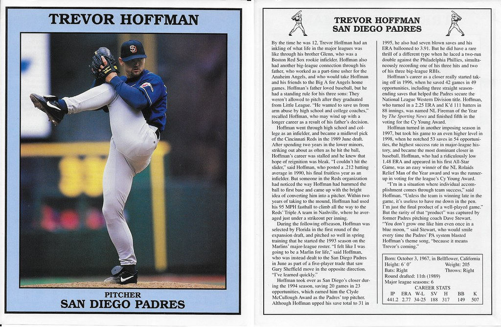1999 East End Publishing Baseball Superstars Posters - Hoffman, Trevor