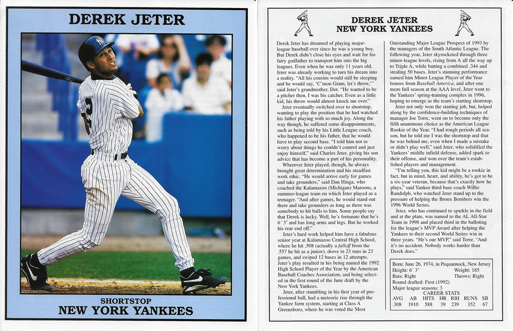 1999 East End Publishing Baseball Superstars Posters - Jeter, Derek