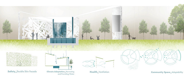 ARCH602_UNM Water Oasis_2.01