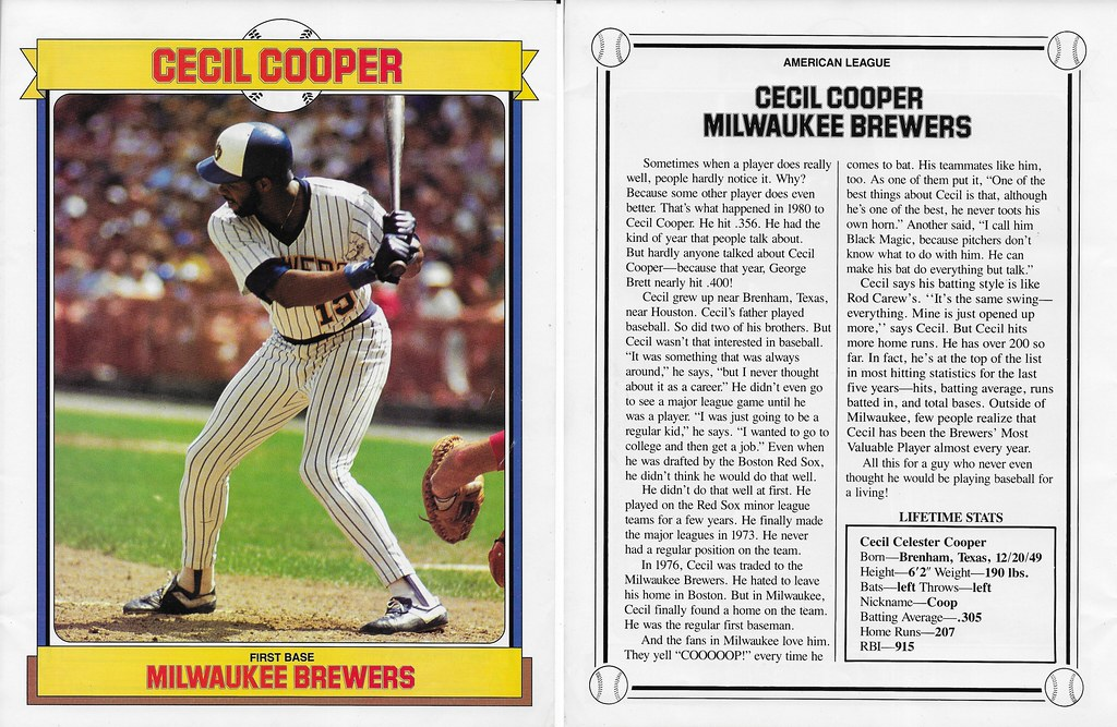 1985 Baseball Superstars Album Posters - Cooper, Cecil