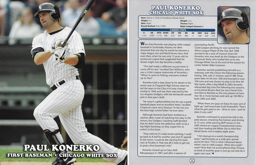 2006 East End Publishing Superstar Album Posters - Konerko, Paul
