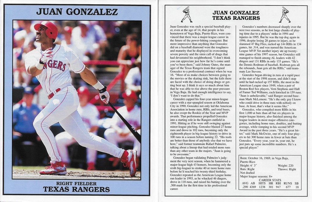 1999 East End Publishing Baseball Superstars Posters - Gonzalez, Juan