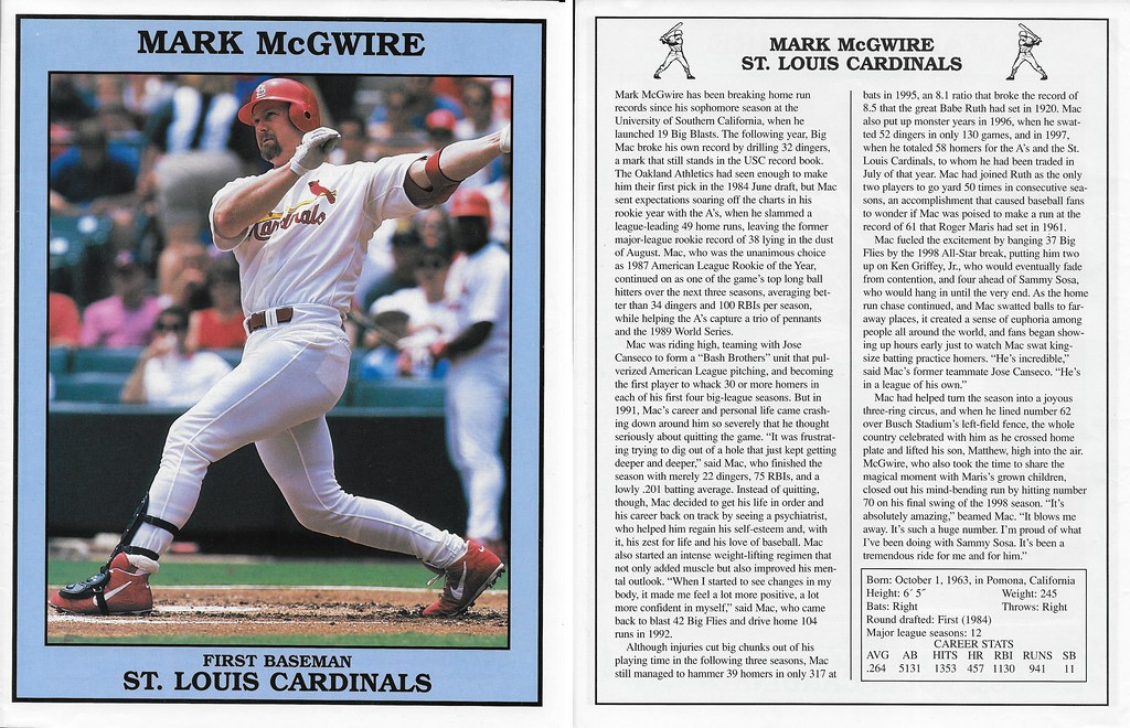 1999 East End Publishing Baseball Superstars Posters - McGwire, Mark