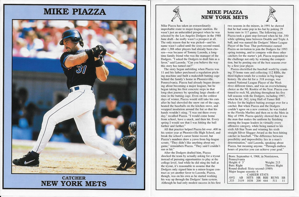 1999 East End Publishing Baseball Superstars Posters - Piazza, Mike