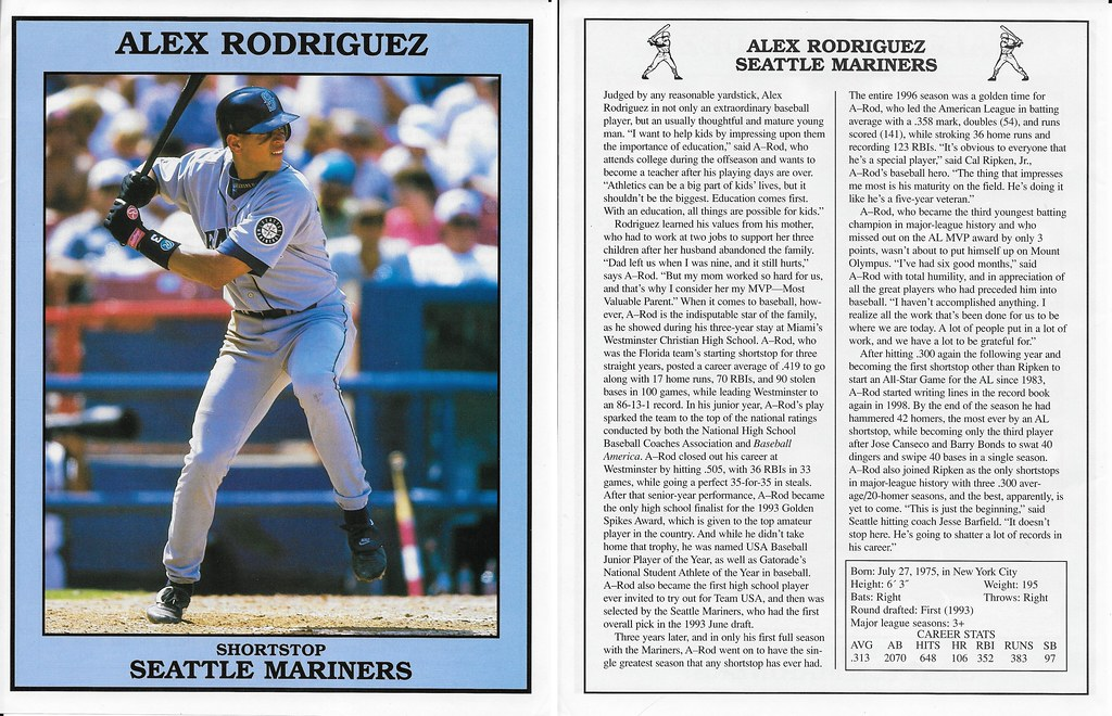 1999 East End Publishing Baseball Superstars Posters - Rodriguez, Alex