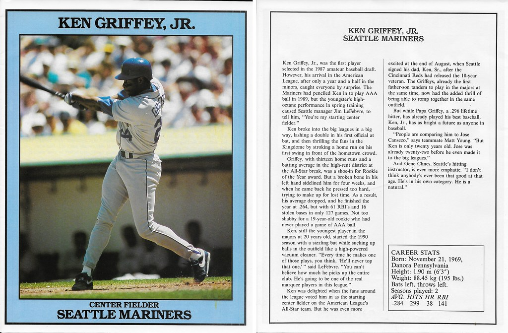 1991 East End Publishing Baseball Superstars Album - Griffey Jr, Ken