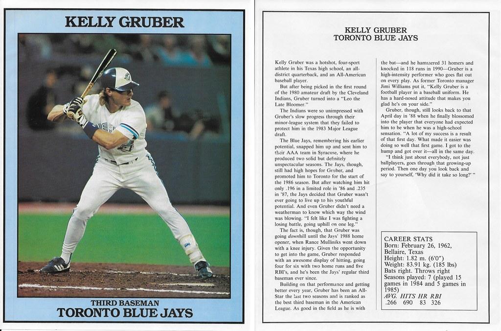 1991 East End Publishing Baseball Superstars Album - Gruber, Kelly