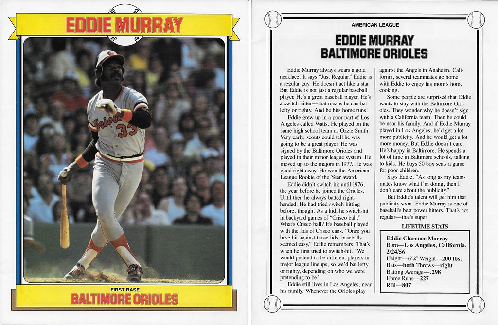 1985 Baseball Superstars Album Posters - Murray, Eddie