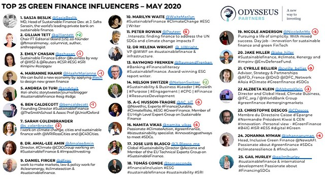 Green Finance_Influencer List