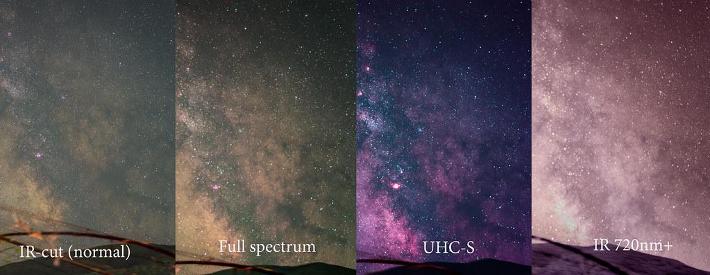 Milky way in Sagittarius in different filters