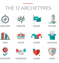 Do YOU Know Your ARCHETYPE❓
